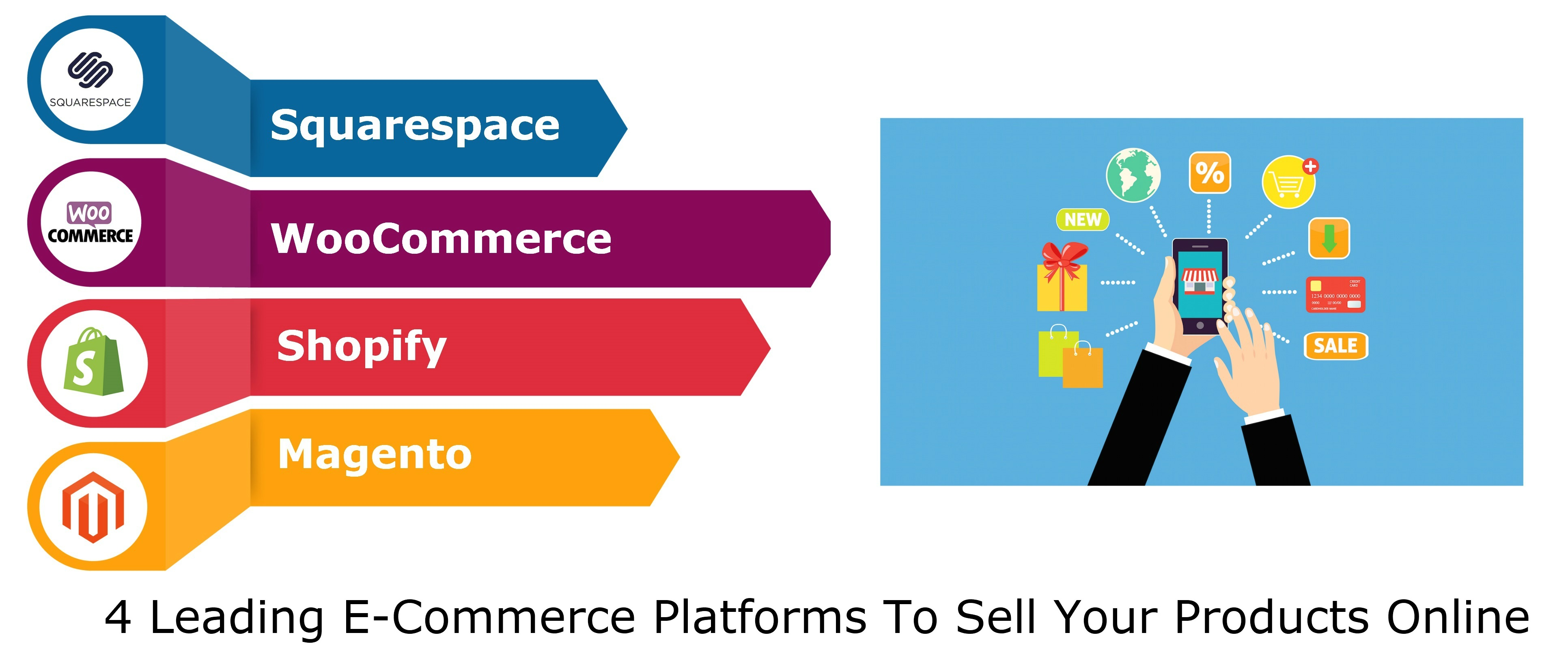 4 Leading E-Commerce Platforms To Sell Your Products Online
